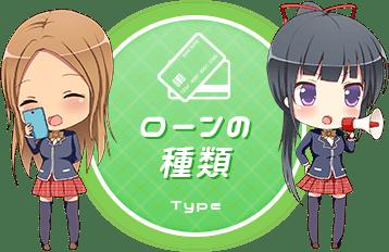 ローンの種類