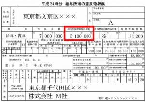 源泉徴収票の書き方