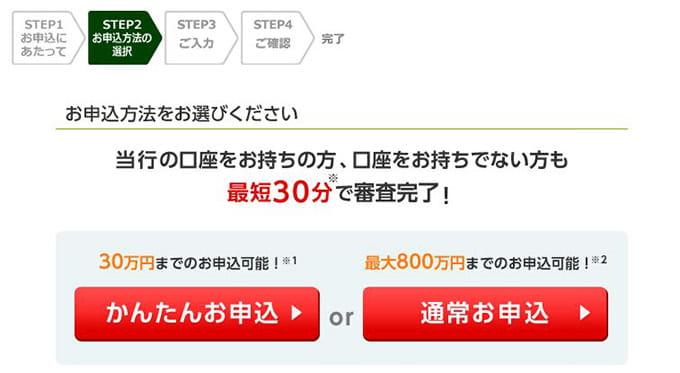 三井住友銀行カードローン「かんたんお申込み」