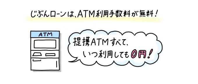 じぶん銀行のカードローン「じぶんローン」はATMの利用手数料が無料(0円)